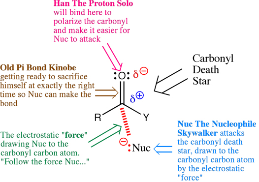 Famous movie ripping off a chemistry mechanism